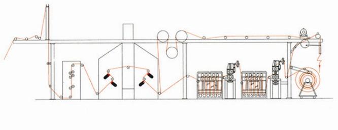 一、用途 供棉、麻及其混纺织物的烧毛,以除去织物表面的杂质和茸毛及轧碱冷堆。 二、主要技术参数 1、机械门幅:1800-2800mm 2、最高机械车速:150m/min 3、热源:石油液化气或汽油 4、火口形式:气体喷射式火口 5、穿布方式:二正二反,一正一反(双面);二正(单面) 6、装机功率:21.